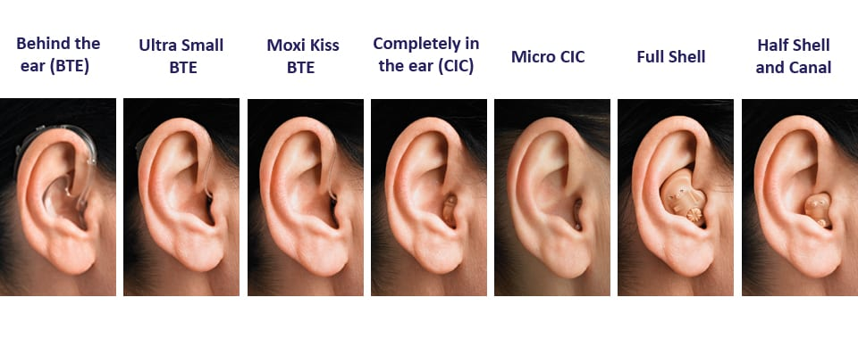 Types of Hearing Aids | Oliveira Audiology & Hearing Center